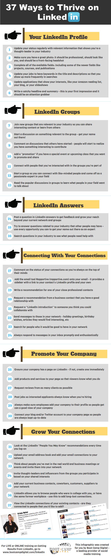 Infografía: 37 formas de prosperar en LinkedIn
