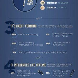 Infografía: Prestigio y redes sociales