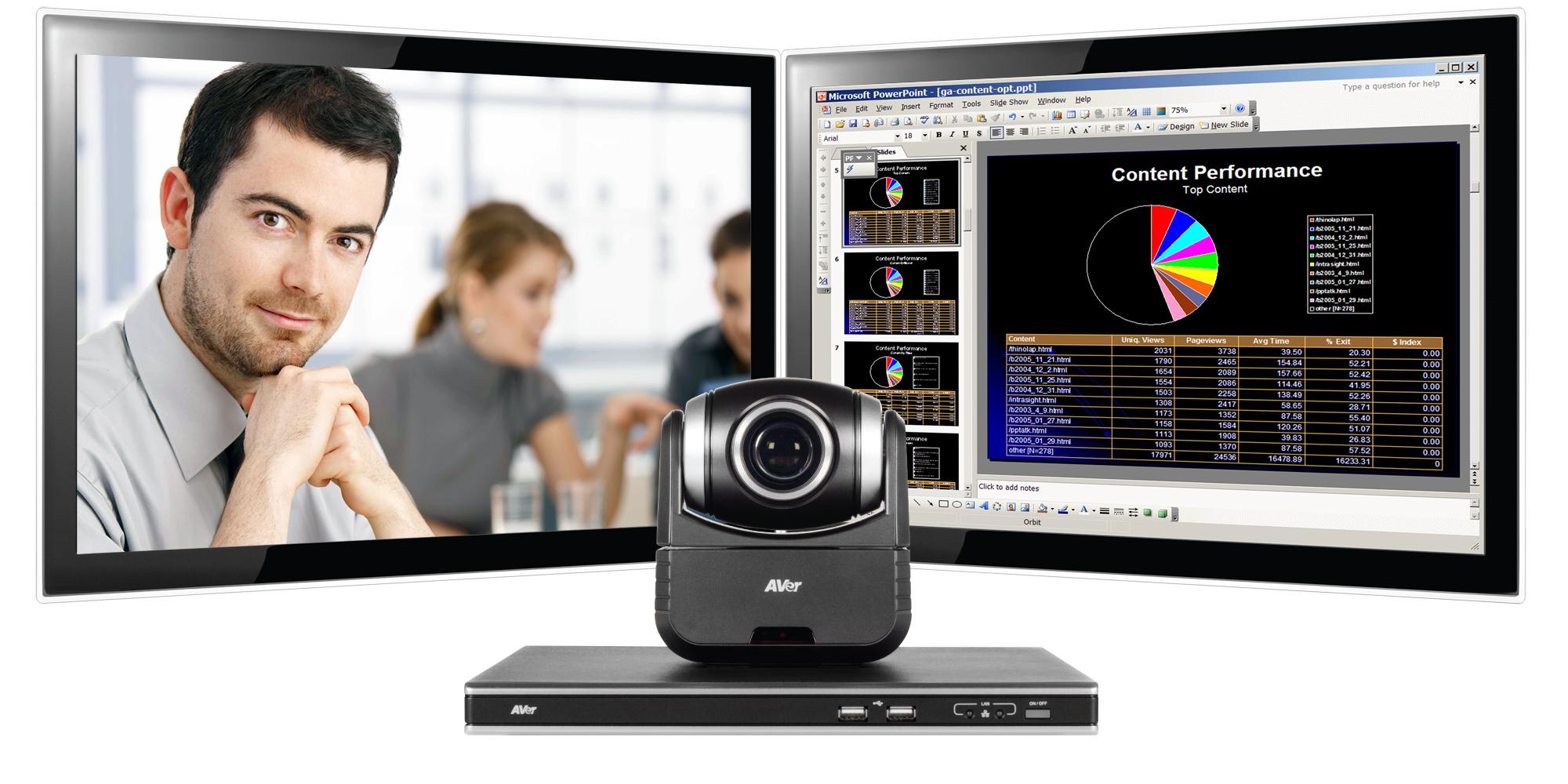 AVer lanza sus soluciones de Videoconferencia HD HVC310 y EMC1000 para el mercado mexicano de las PYMEs