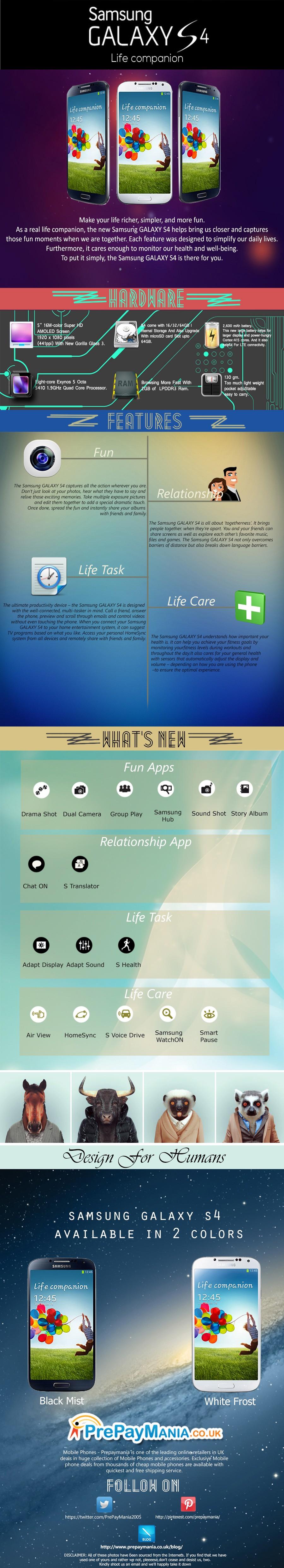 Infografía: Características del Samsung Galaxy S4