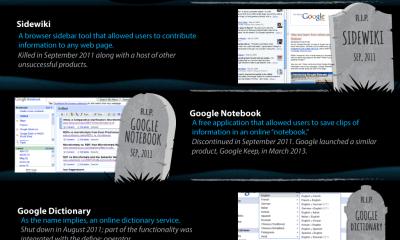 Infografía: El cementerio de Google