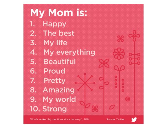 twitter-mom