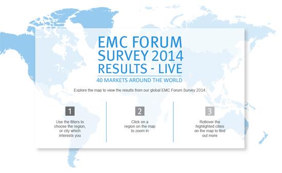 emc forum