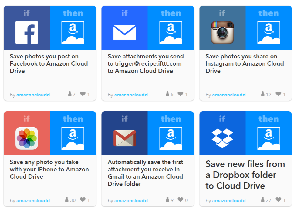 Connect Amazon Cloud Drive to hundreds of apps - IFTTT